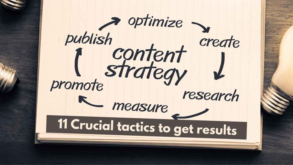 Content marketing strategy | 11 Crucial tactics to get results
